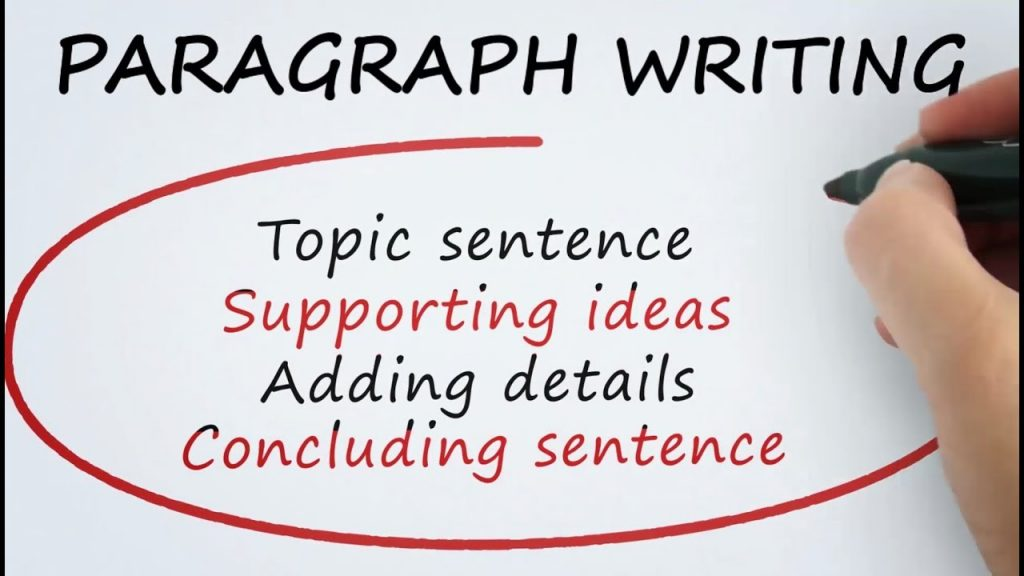 Структурирование текста по абзацам